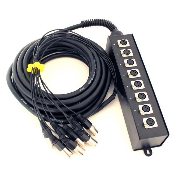 Multicore SBA008 10m - eXpertCable