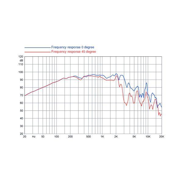 Difuzor FaitalPRO 10HP1020 - Difuzor FaitalPRO 10HP1020