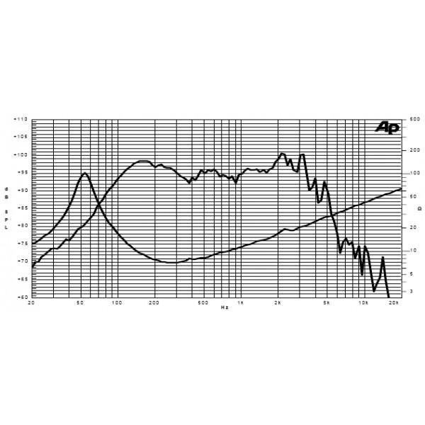 Difuzor Sica 10FE2.5 CP - Difuzor Sica 10FE2.5 CP