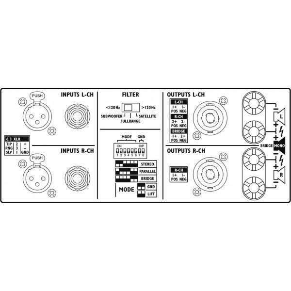 Amplificator StageLine STA-1400 - Amplificator StageLine STA-1400